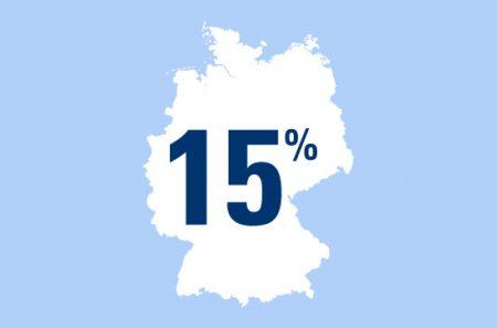 Zahl des Tages: 15 Prozent der Deutschen bereuen nichts in ihrem Leben