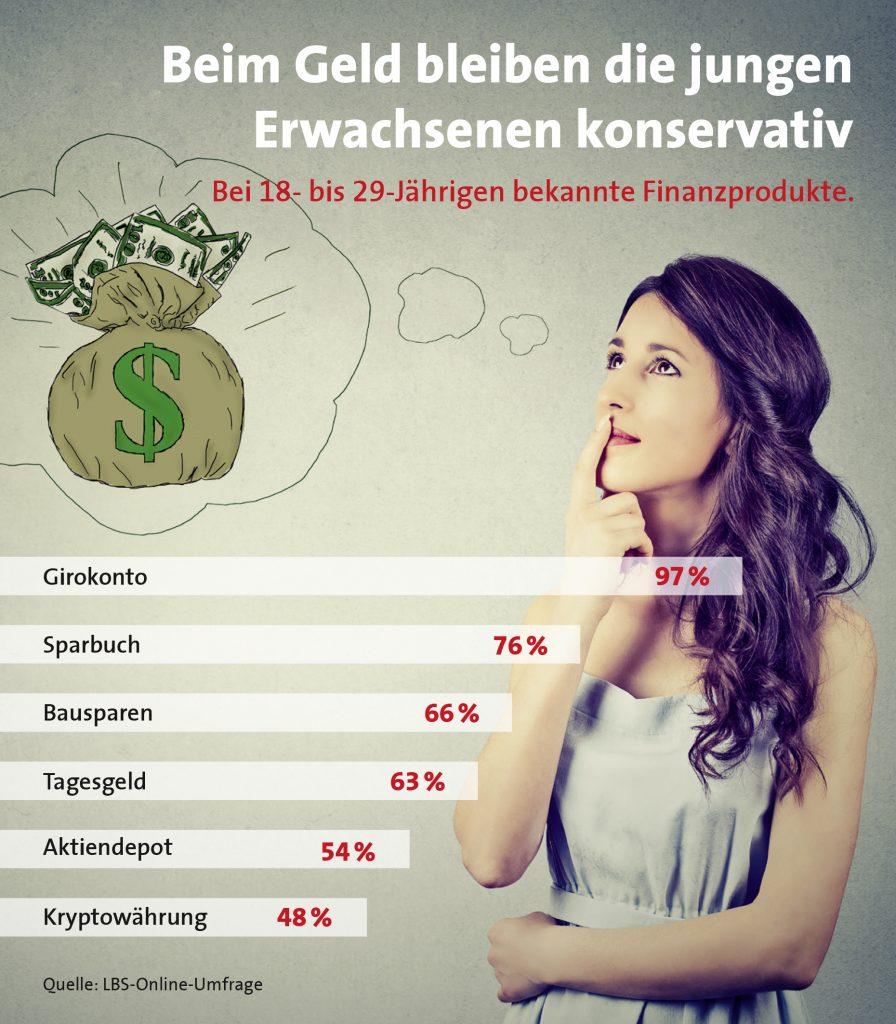 Mehr als nur gute Vorsätze - Die Deutschen und ihr Sparverhalten