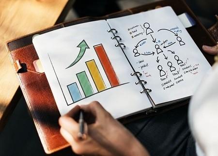 Qualifizierte Leads generieren