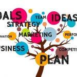 Handlungsempfehlung für erfolgreiches Leadmanagement