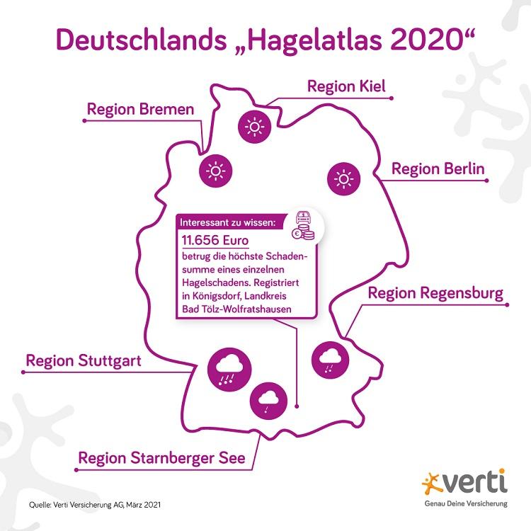 Deutschlands Hagelatlas 2020 web