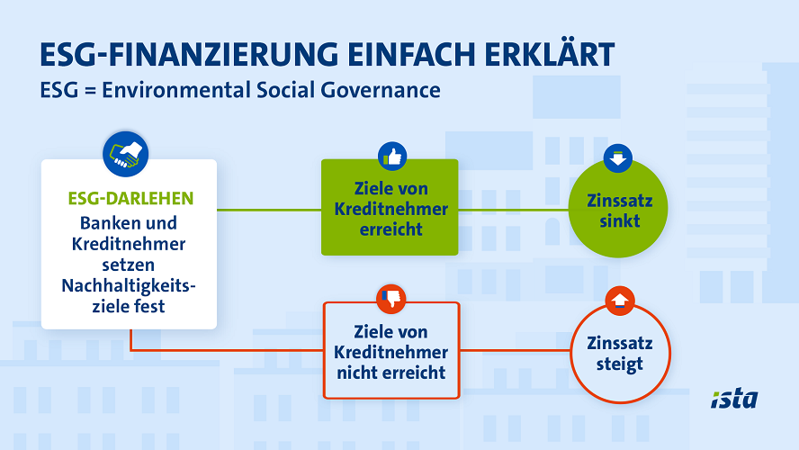 20210927 Newsroom ESG Infografik DE